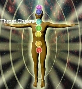 Reiki Healers, Throat Chakra, Chakra Therapy